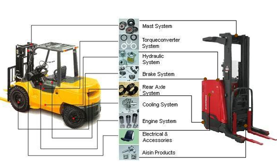 yale forklift mast parts diagram